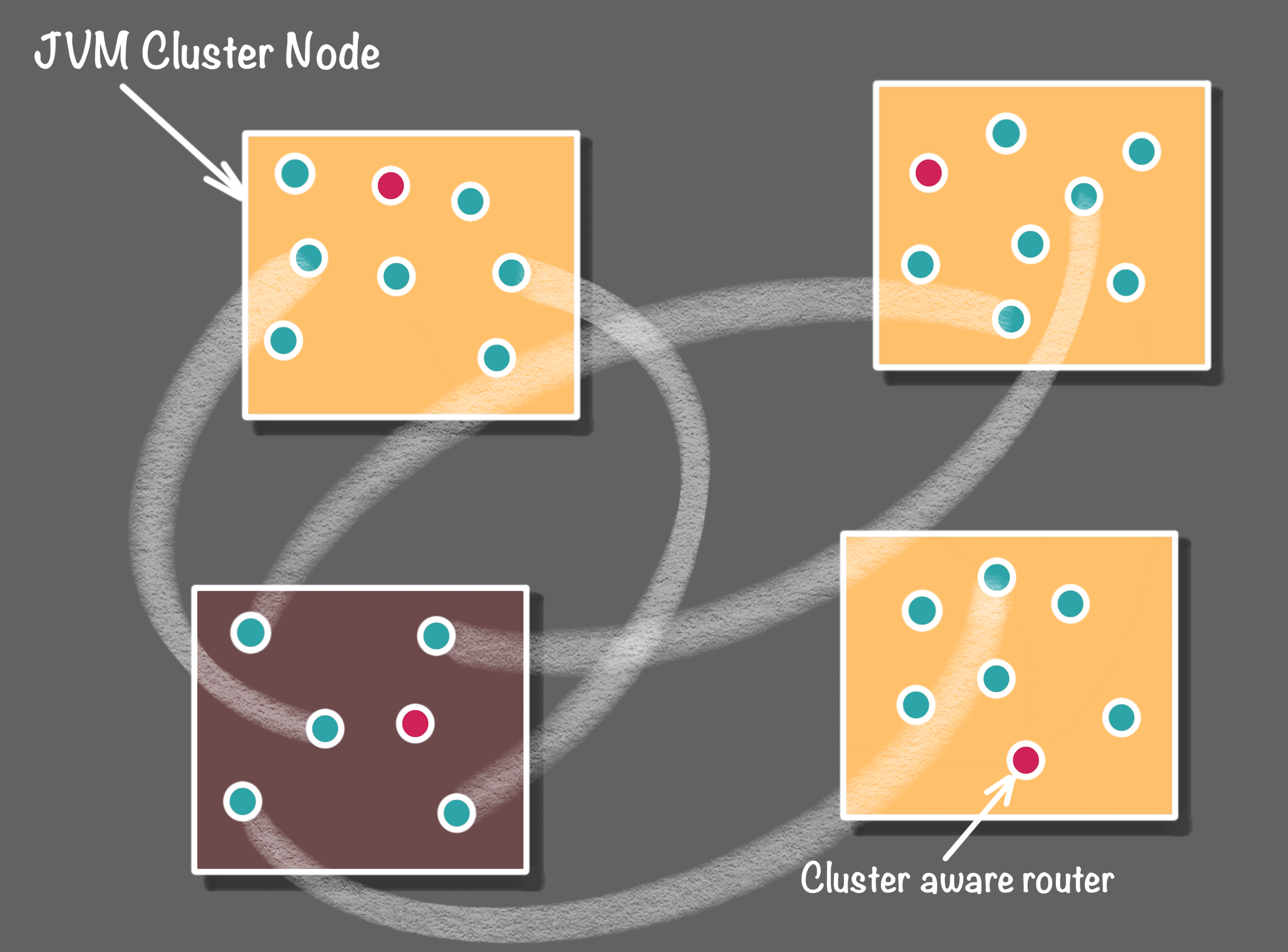 node leaving the cluster